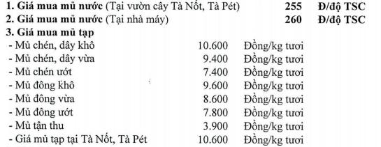 Giá mủ cao su lộc ninh